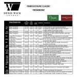 DENIS WICK CLASSIC-TBPC